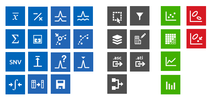 Tiles of AtomAnalyzer node icons